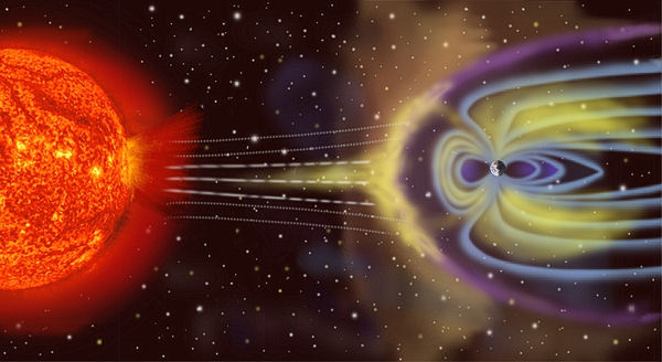 Magnetosphere protects the earth from solar radiation